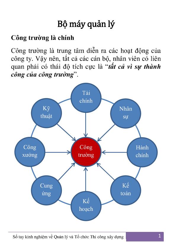 Sổ tay kinh nghiệm quản lý và tổ chức thi công chương 1