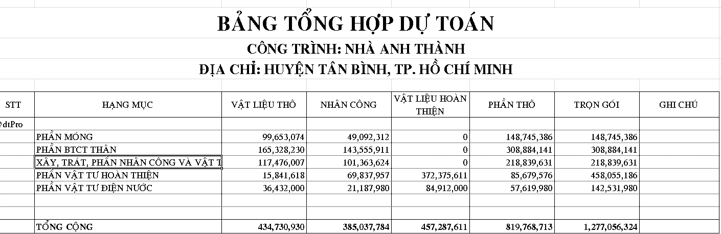 file excel dự toán xây dựng