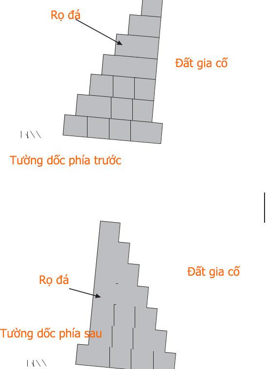 File excel tính toán kè đá hộc các kiểu gia cố