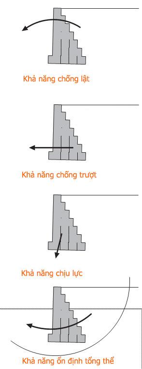 File excel tính toán kè đá hộc ổn định