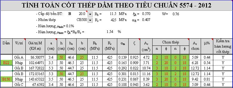 File excel lọc nội lực dầm từ ETABS tính thép dọc