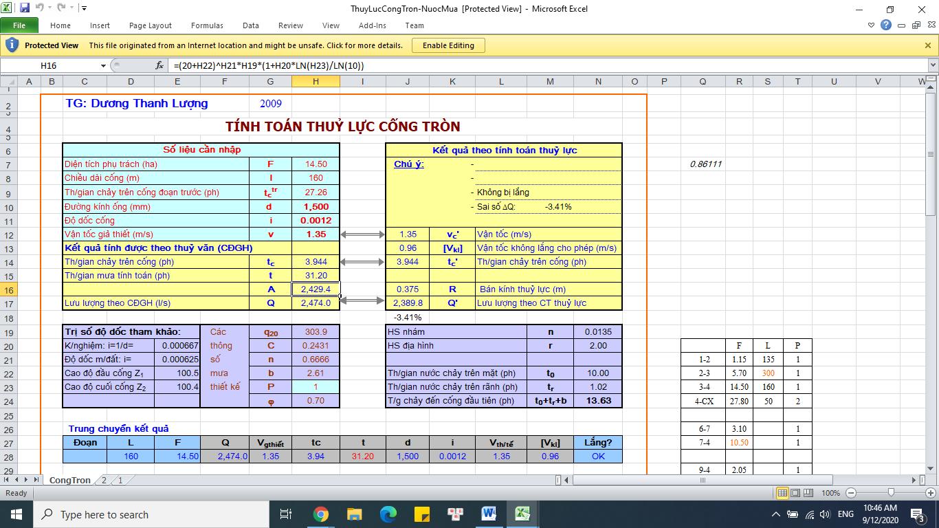 Phần mềm tính toán thủy lực cống tròn