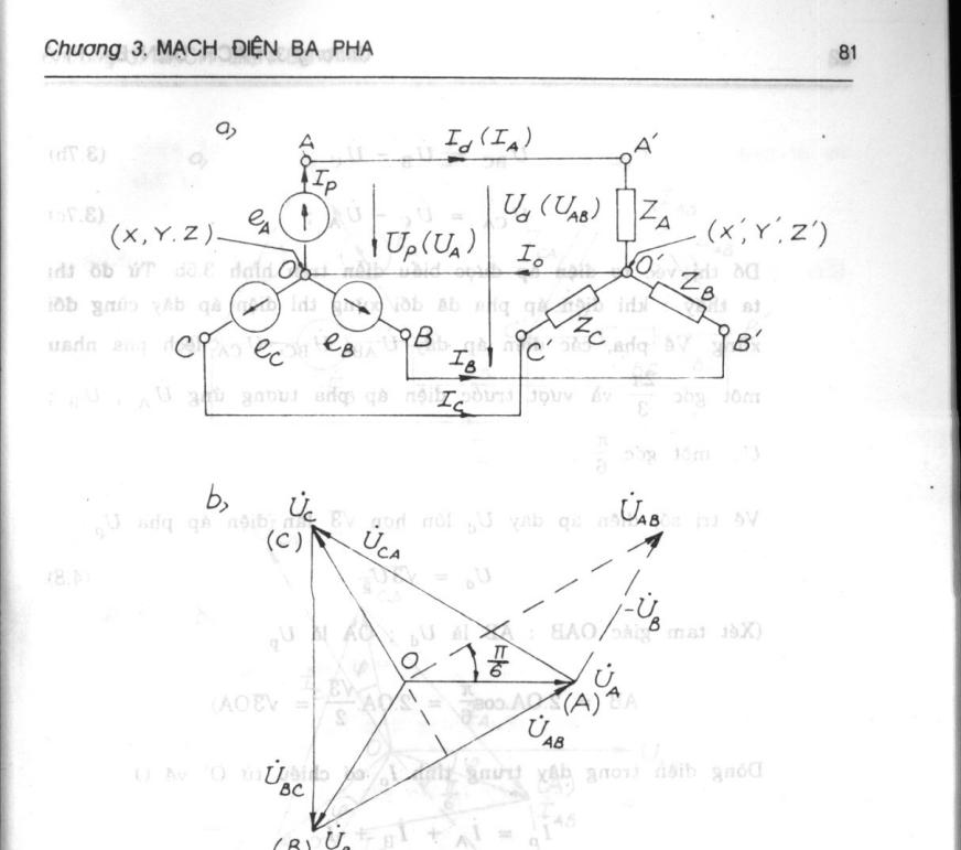 Giáo trình Kỹ thuật điện