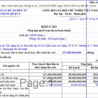 Mẫu dự toán và quyết toán – Theo chuẩn thông tư 10/2020/BTC