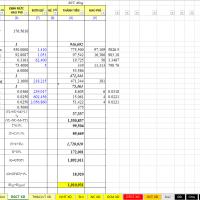 Bảng tính Excel dự toán sửa chữa nhà dân dụng tối ưu nhất