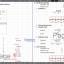 Bảng excel tính toán ván khuôn – giàn giáo [Siêu hay]